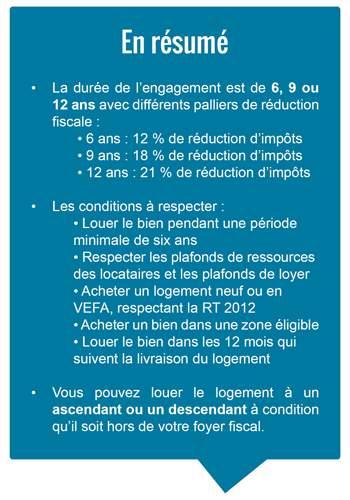 Loi Pinel - Anthéus Promotion